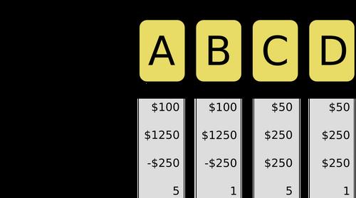 Iowa gambling task online