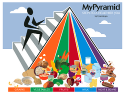 MyPyramid1