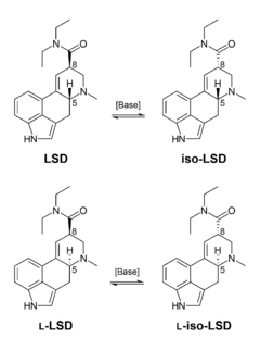 LSD isomers