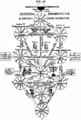 Kircher Tree of Life.png