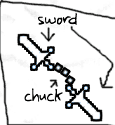 SwordChucks