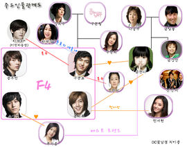 boys before flowers 270px-BOF_correlation_chart