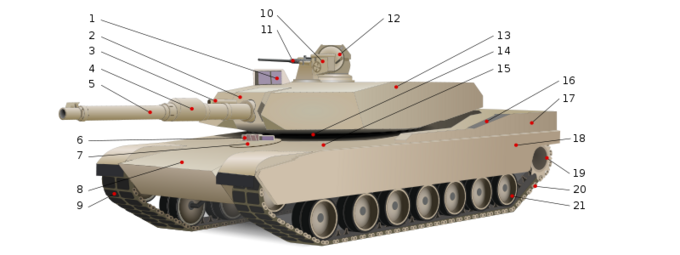 M1 Abrams diagram num svg