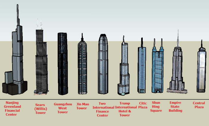 Worlds Tallest Buildings 2