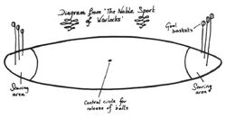 Quidditch Pitch Diagram