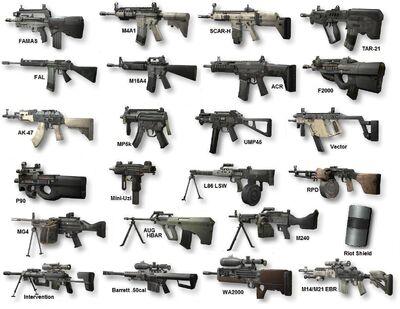 call of duty modern warfare 2 guns and. of Duty: Modern Warfare 2