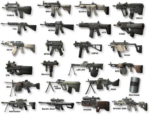 Základní zbraně.