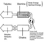 Giải thích về Charka 180px-Chakra01