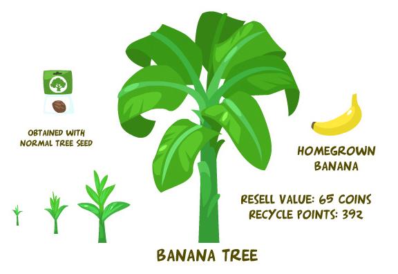 Banana tree pet society wiki pets stores fish for Fish in a tree summary