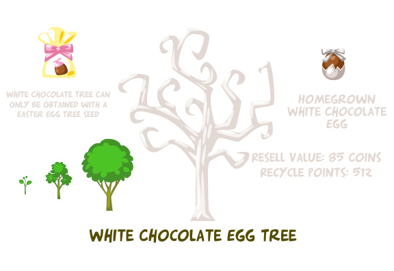 White chocolate egg tree pet society wiki pets stores for Fish in a tree summary
