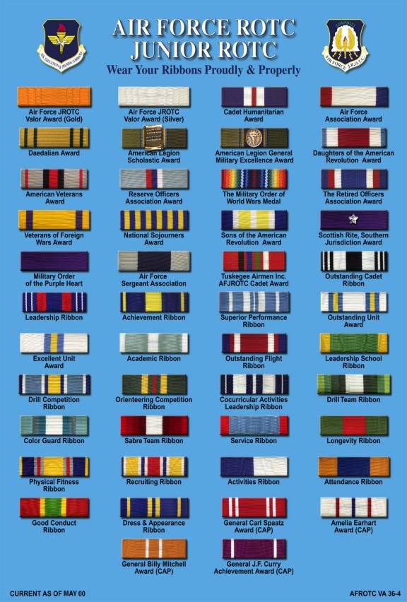 AFJROTC Ribbons