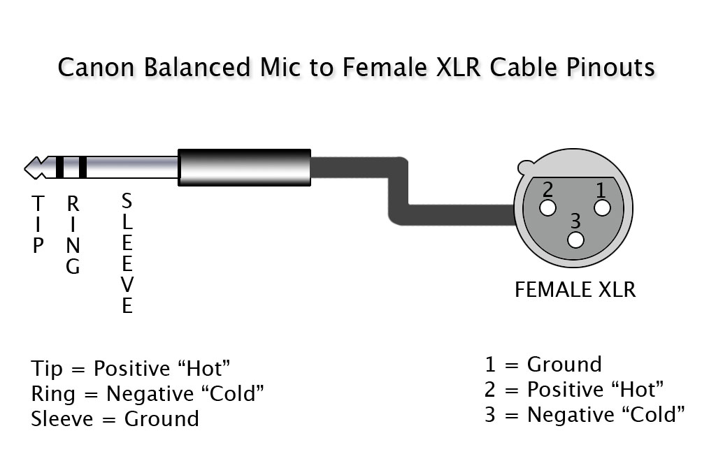 Diagram 4pin Balanced Headphone Cable Pinout Wiring Diagram Full Version Hd Quality Wiring Diagram Diagrammii12 Itwin It