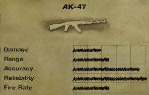 AK-47