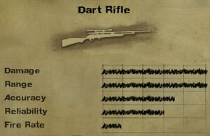 Dart Rifle