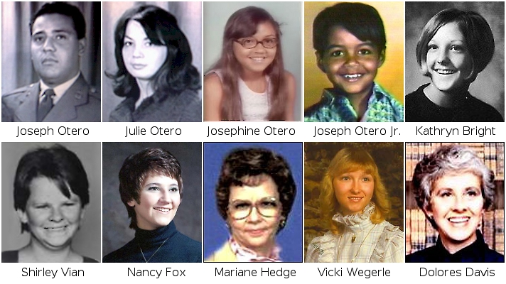 The Victims of BTK
