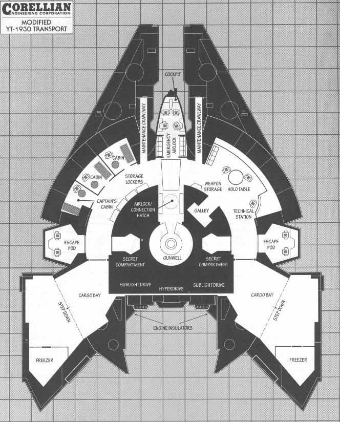 Yt 1930 Transport Wookieepedia The Star Wars Wiki