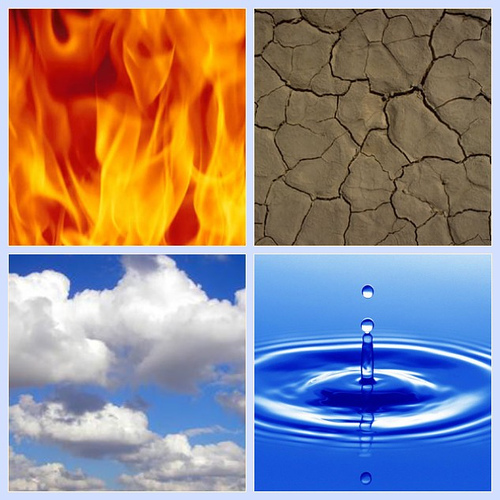 Elements Earth Air Fire Water Spirit