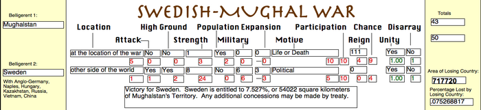 Swedish-Mughal War (PM)