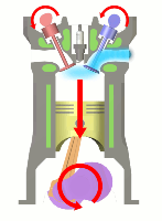 Four stroke cycle intake