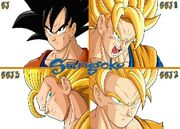 Goku Forms Wallpaper 0khx1