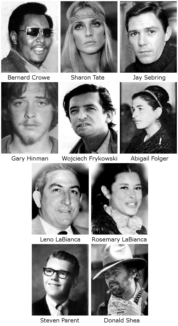 victims were attacked by members of the Manson Family on Manson's
