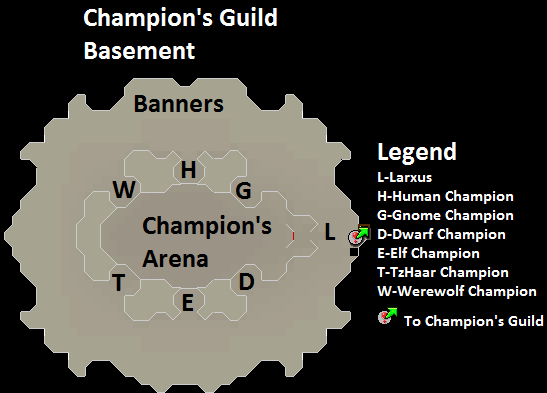 Champions guild basement map