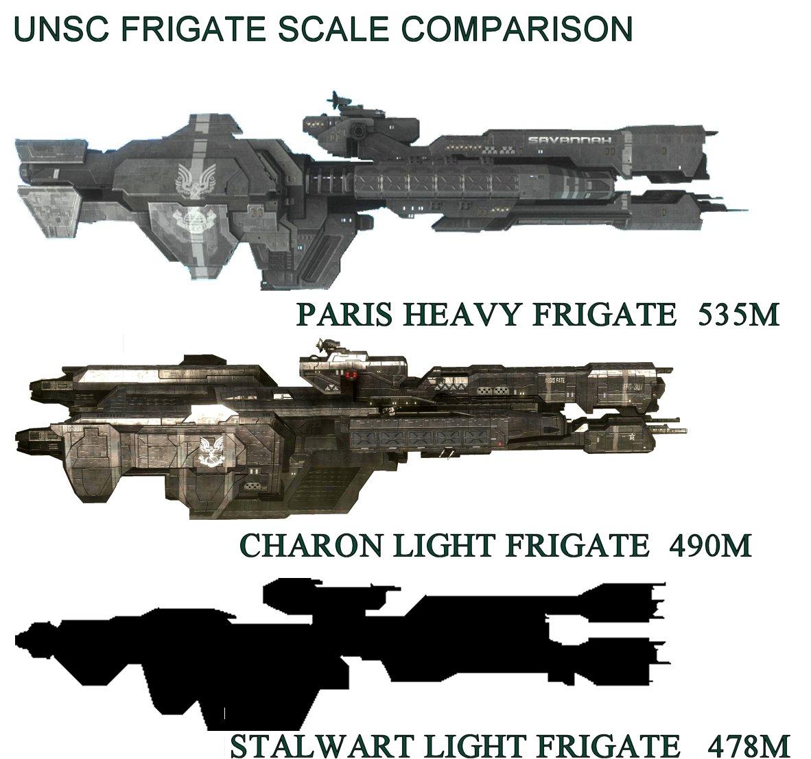 UNSC frigate - Halo Nation — The Halo encyclopedia - Halo 1, Halo 2 ...