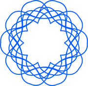 Spirograph returnnode