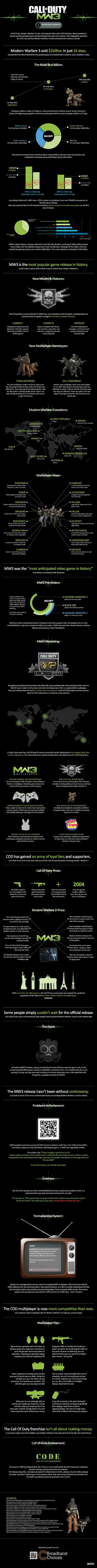Modern-Warfare-3-Achievements