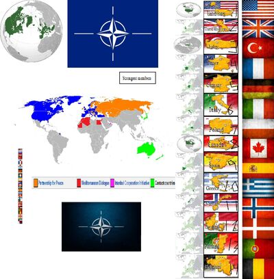 Strongest nato countries.
