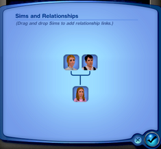 Sims and Relationships