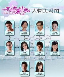 Fall in Love Cast