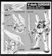 LMSDVB VDash Gundam - ManualScan0