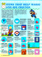 Nintendo Power Magazine V. 1 Pg. 010