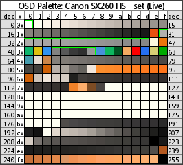 Palette-sx260hs-set-live