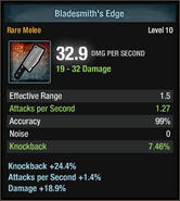 Bladesmith's Edge