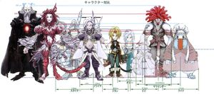 FFIX Character Height Comparisons 2