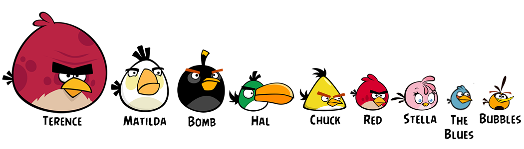 Angry Birds All Birds Names Angry Birds Names