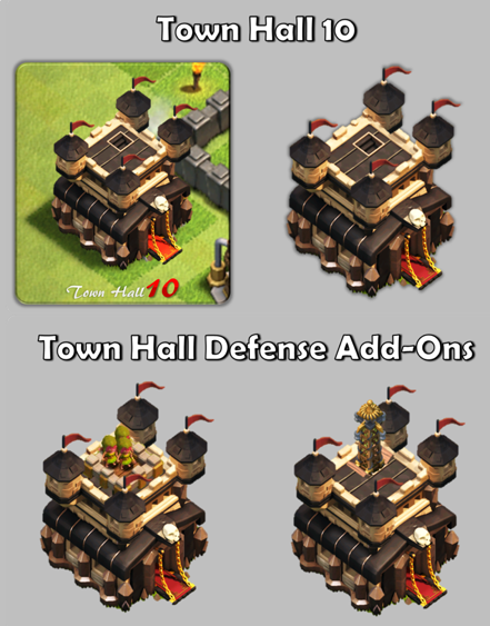 Level 4 town hall base