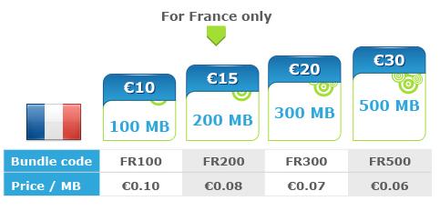 Data_fr.png