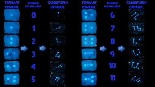 Image - Ice Staff Challenge Symbols Key Origins BOII.png ...