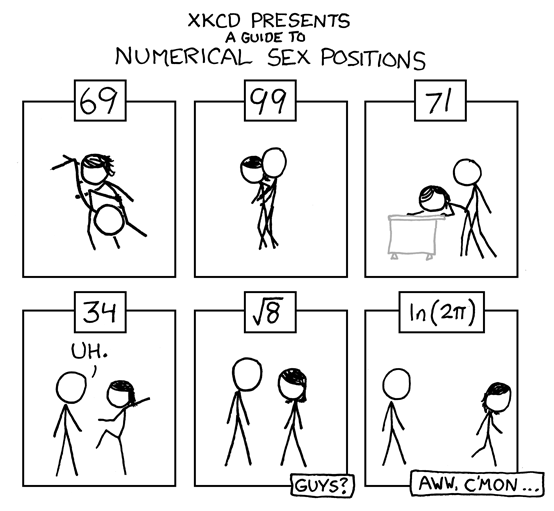 Numerical Sex Positions