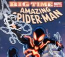 Amazing Spider-Man Vol 1 650