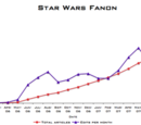 Star Wars Fanon Wiki