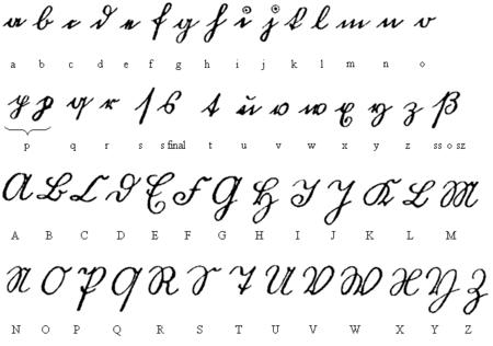 abecedario en letras chinas. Letras+goticas+abecedario