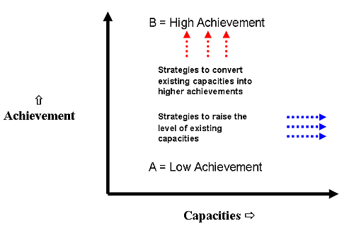 Image:Higher accomplishment.png
