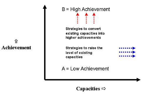Image:Higher accomplishment.png