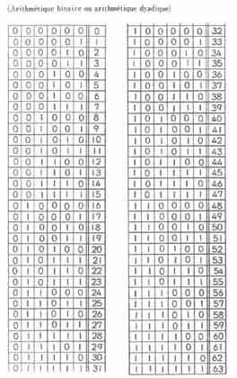 Binarycode.jpg